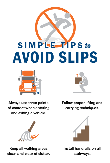 Infographic showing how to avoid slips & falls